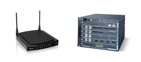 cisco modem router switch
